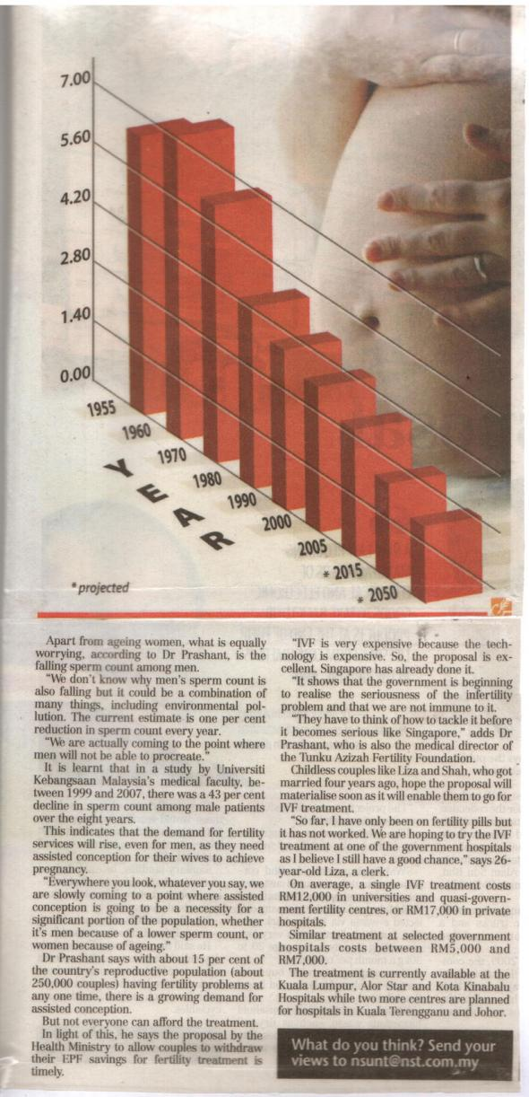 Fertility Rates & Sperm Count Down Pt2 - NST Apr 2011