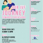 Our IVF Journey Towards Parenthood (30 July 2016 - English)