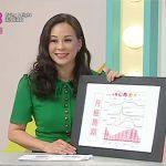 8TV 八度空间 - 活力加油站 Living Delight 2018 2018年12月6日 - 林韵璇医生 Dr. Helena Lim